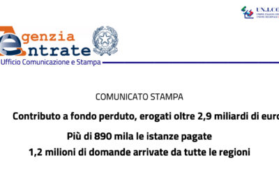 CONTRIBUTO A FONDO PERDUTO: OLTRE 2,9 MILIARDI DI EURO EROGATI
